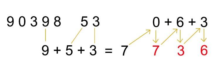 สูตรคำนวณสามตัวบน