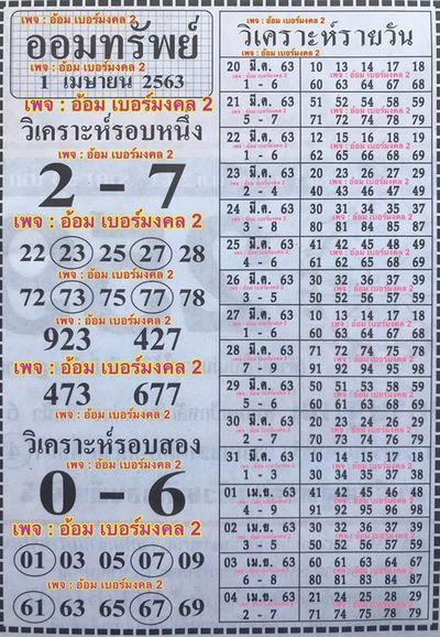 Hanoi Lotto Lucky Number 21 3 63 1 4 2