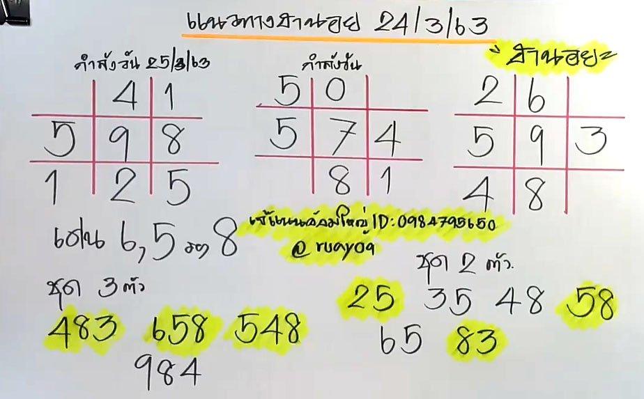 Hanoi Lotto Lucky Number 24 3 63 1