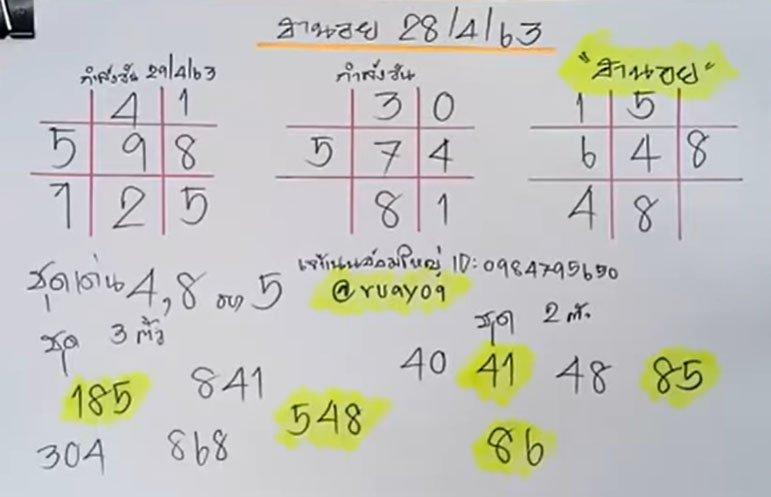 Route Hanoi Lotto 28 4 63 1