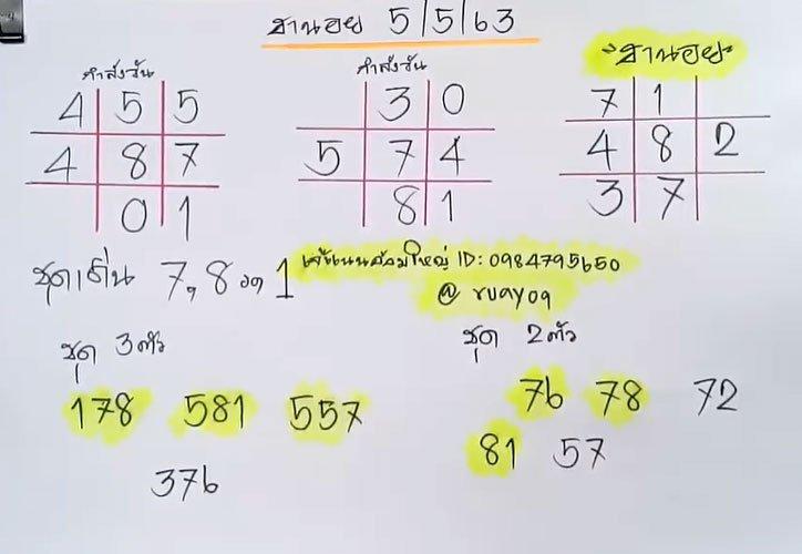 Route Hanoi Lotto 5.5.63.2