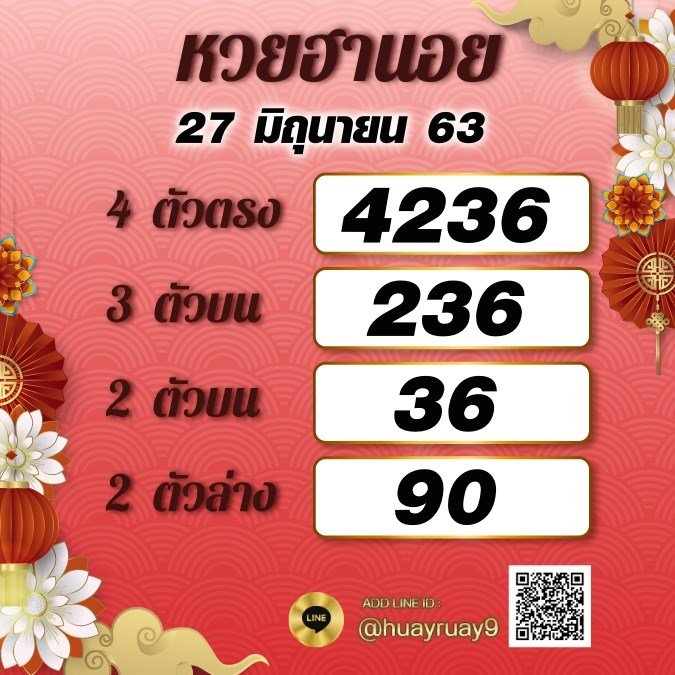 Ruay Hanoi Lotto Result 27 6 63 1