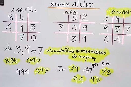 Result Hanoi 04.06.63.1