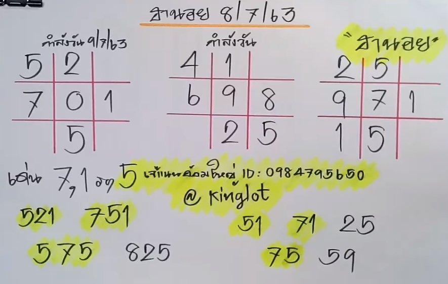 Hanoi Lotto Jeaaom Daily 8 7 63
