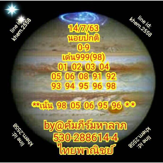 Hanoi Lotto Kapeema Halap 14 7 63.1