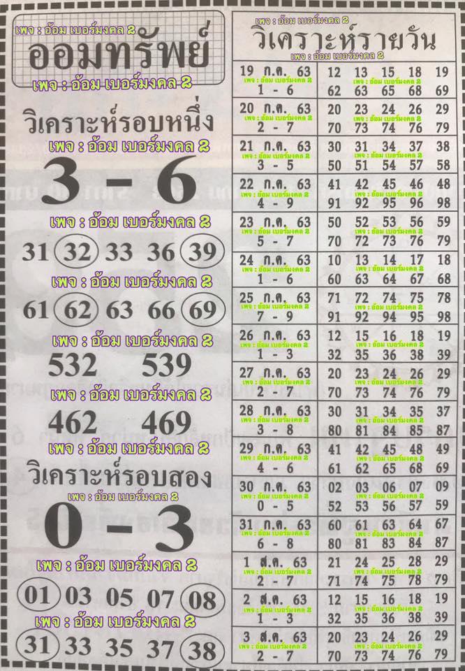 Number MongKol 20 7 63 Up 1 1