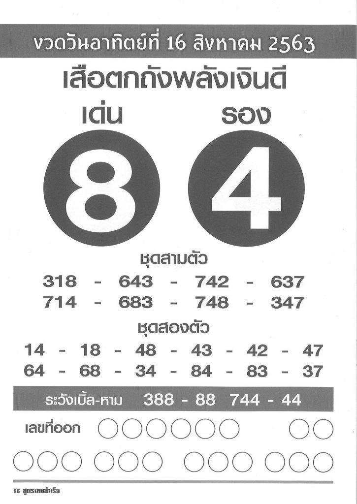 16 8 63