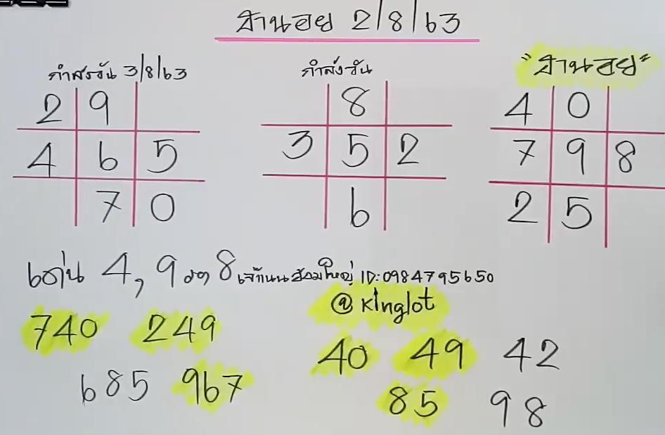 เลขเด็ดฮานอย สูตรกำลังวัน