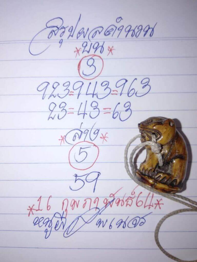 เลขเด็ดหวยดังงวดนี้ 16/02/64