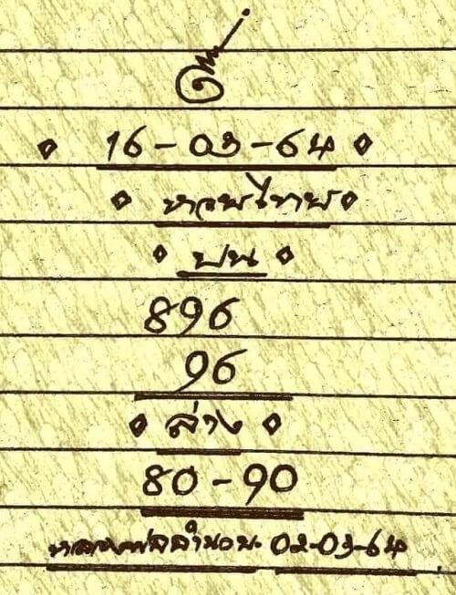 หวยหลวงพ่อเงิน งวด 01/03/64
