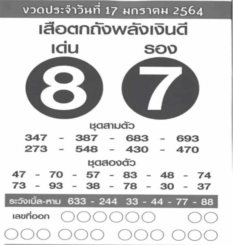 เลขเด็ดเสือตกถังพลังเงินดี 17/1/64