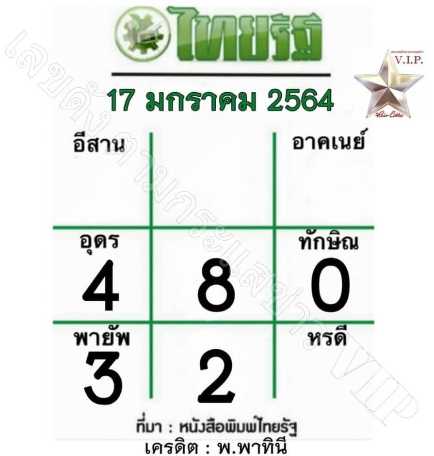 เลขเด็ดไทยรัฐ17/1/64