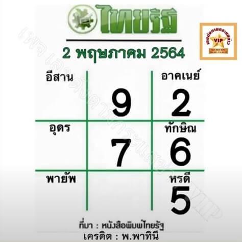 หวยไทยรัฐ2/5/64