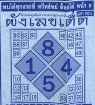 หวยผังเลขเด็ด1/7/64