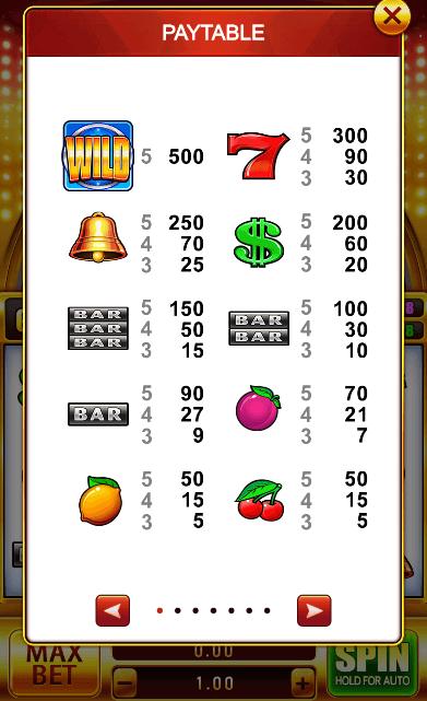 รางวัล lucky wheel